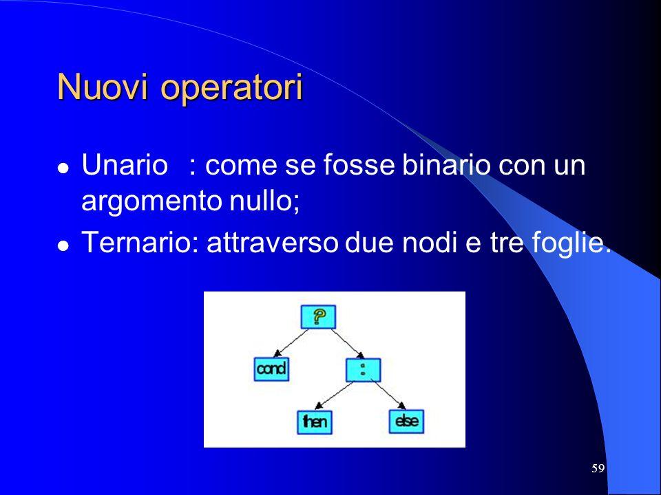 Nuovi operatori Unario : come se fosse binario con un argomento nullo;