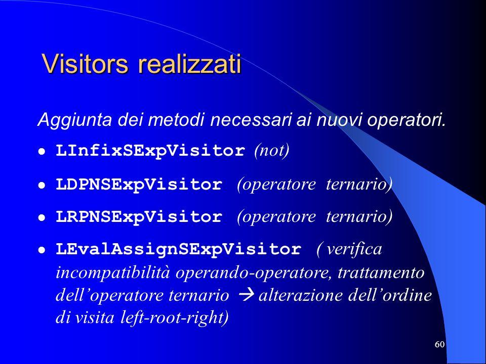 Visitors realizzati Aggiunta dei metodi necessari ai nuovi operatori.