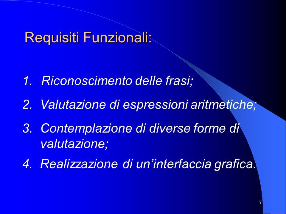 Requisiti Funzionali: