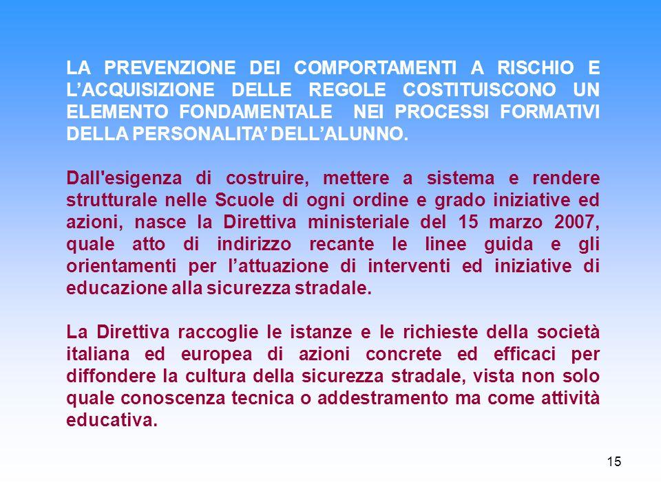 LA PREVENZIONE DEI COMPORTAMENTI A RISCHIO E L'ACQUISIZIONE DELLE REGOLE COSTITUISCONO UN ELEMENTO FONDAMENTALE NEI PROCESSI FORMATIVI DELLA PERSONALITA' DELL'ALUNNO.