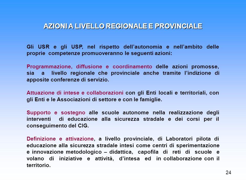 AZIONI A LIVELLO REGIONALE E PROVINCIALE