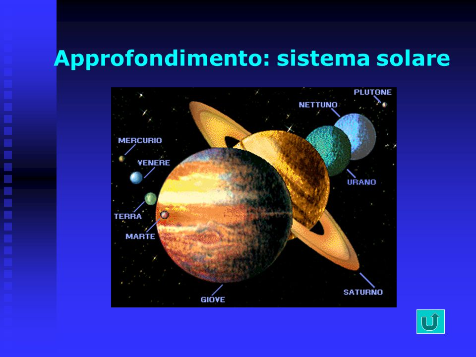 Approfondimento: sistema solare