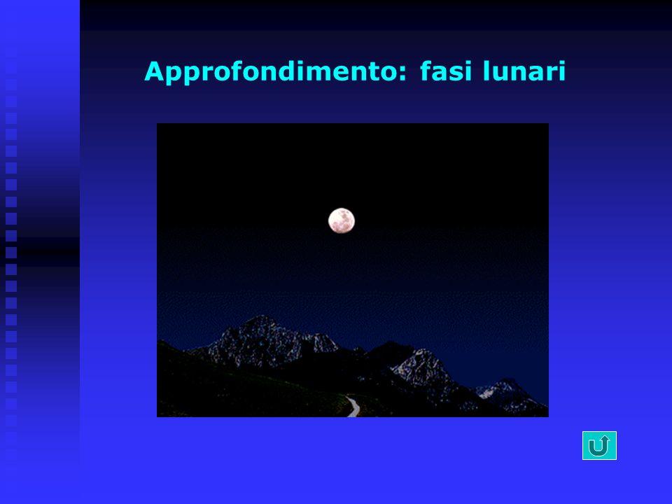 Approfondimento: fasi lunari