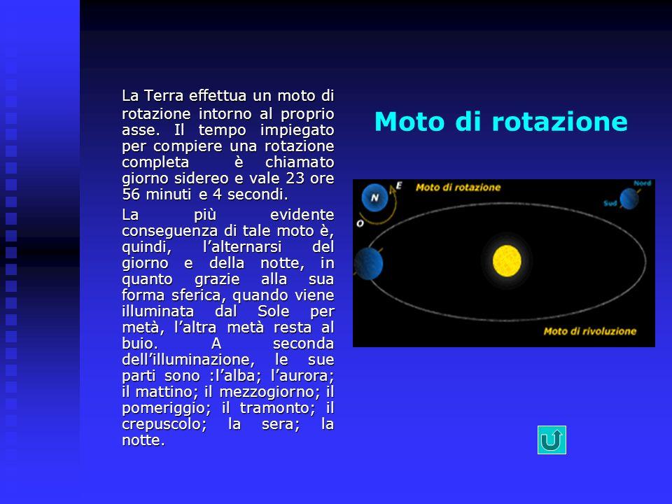La Terra effettua un moto di rotazione intorno al proprio asse