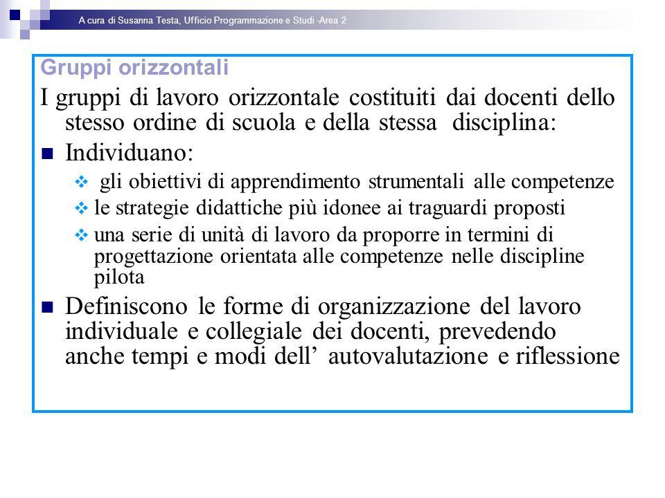 A cura di Susanna Testa, Ufficio Programmazione e Studi -Area 2