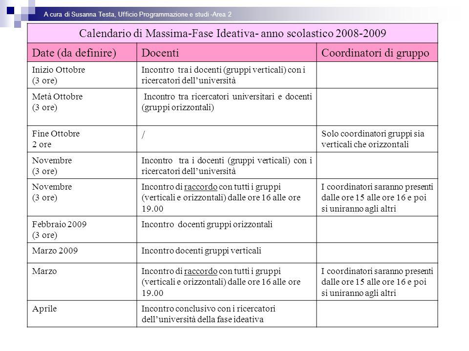 Calendario di Massima-Fase Ideativa- anno scolastico 2008-2009