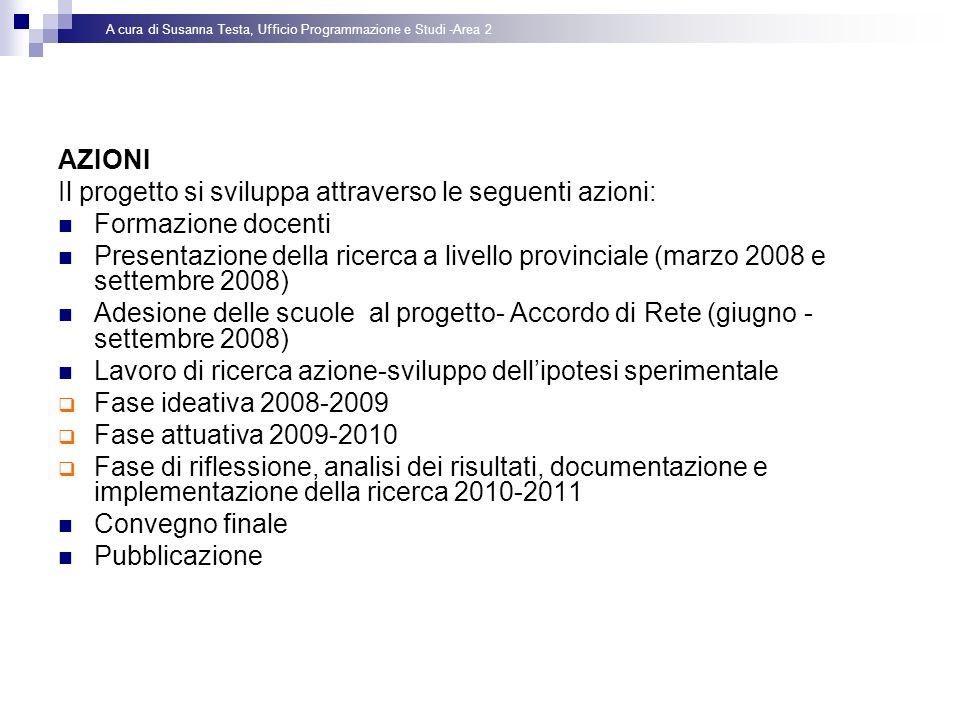 Il progetto si sviluppa attraverso le seguenti azioni:
