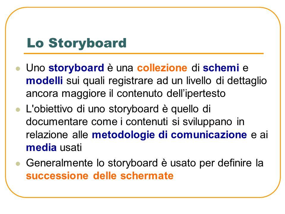 Lo Storyboard