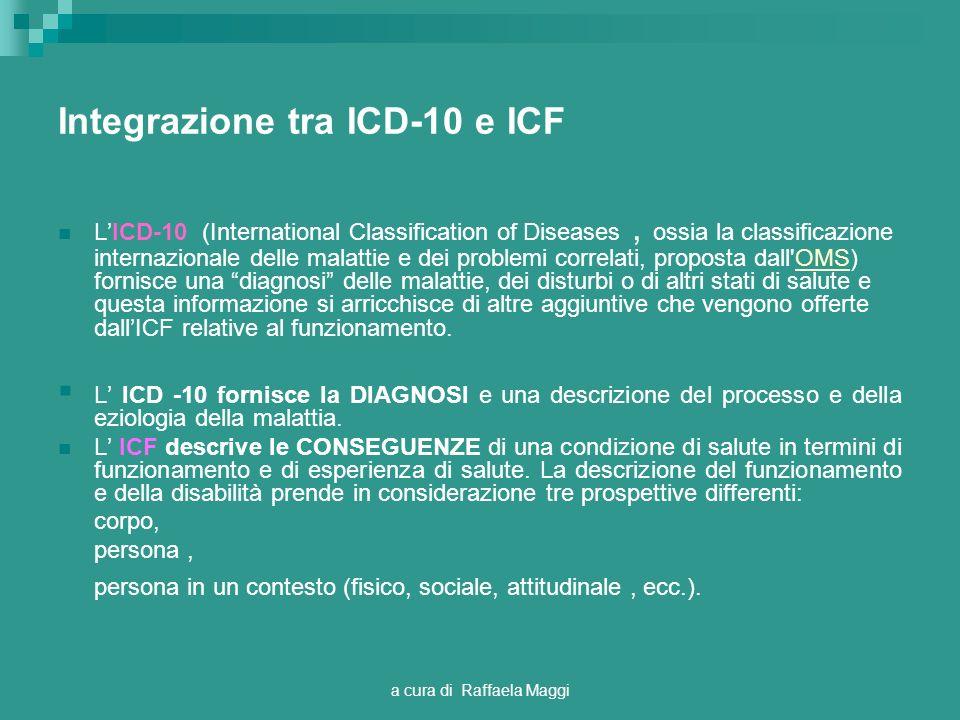 Integrazione tra ICD-10 e ICF