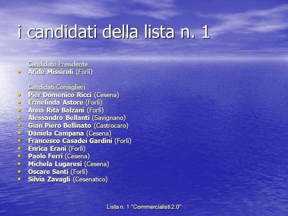 i candidati della lista n. 1