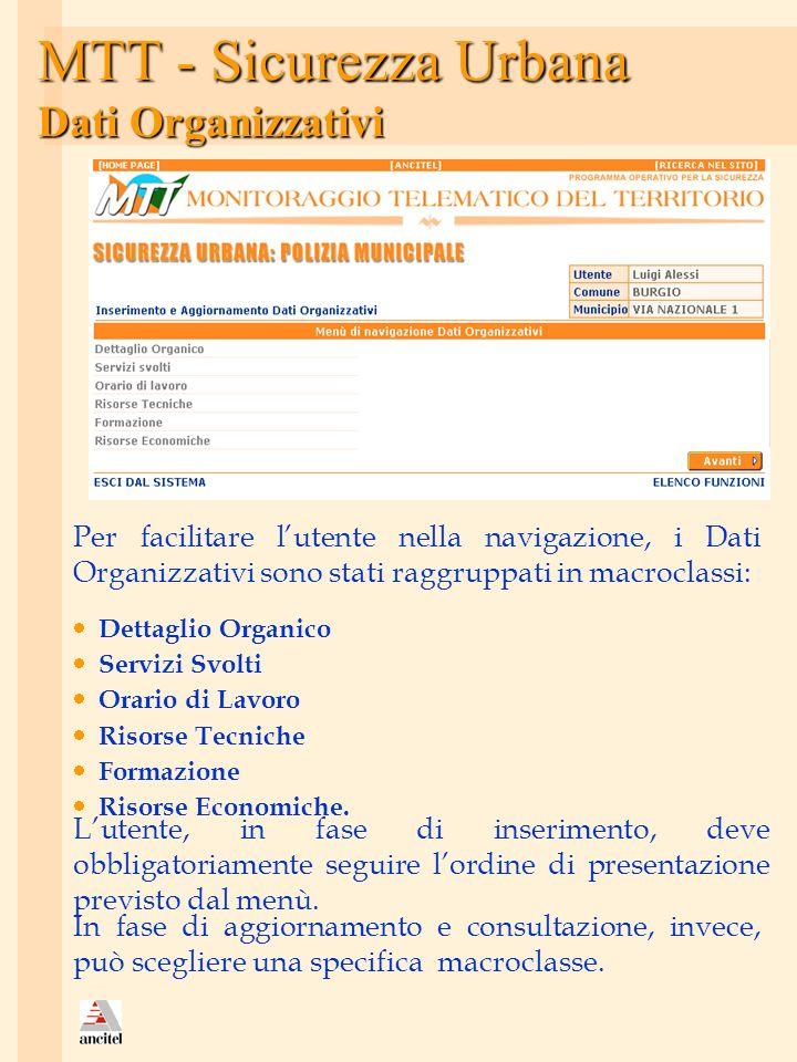 MTT - Sicurezza Urbana Dati Organizzativi
