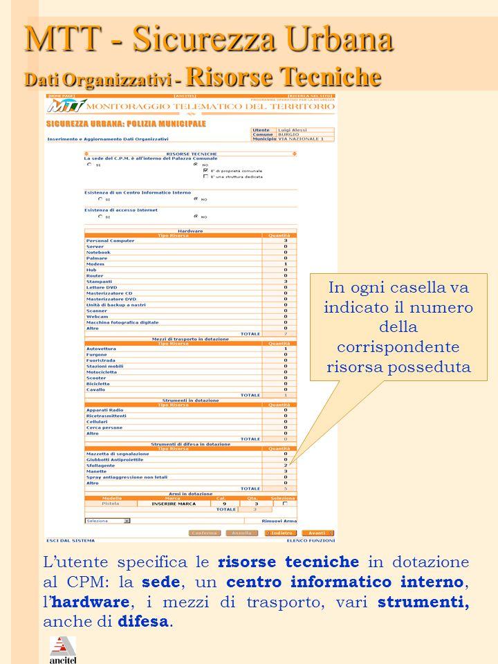 MTT - Sicurezza Urbana Dati Organizzativi - Risorse Tecniche