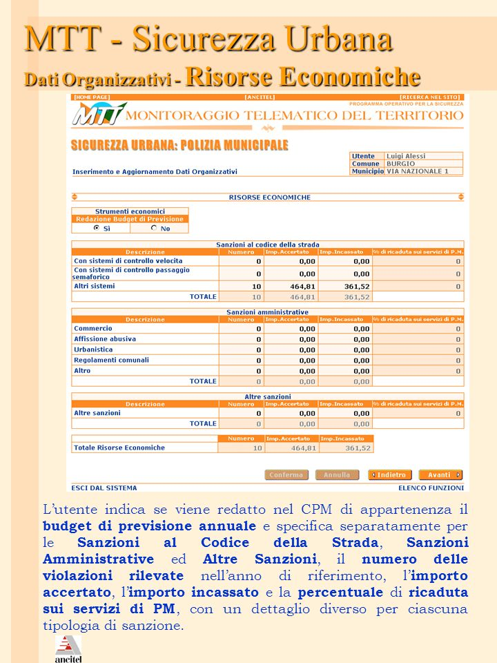 MTT - Sicurezza Urbana Dati Organizzativi - Risorse Economiche