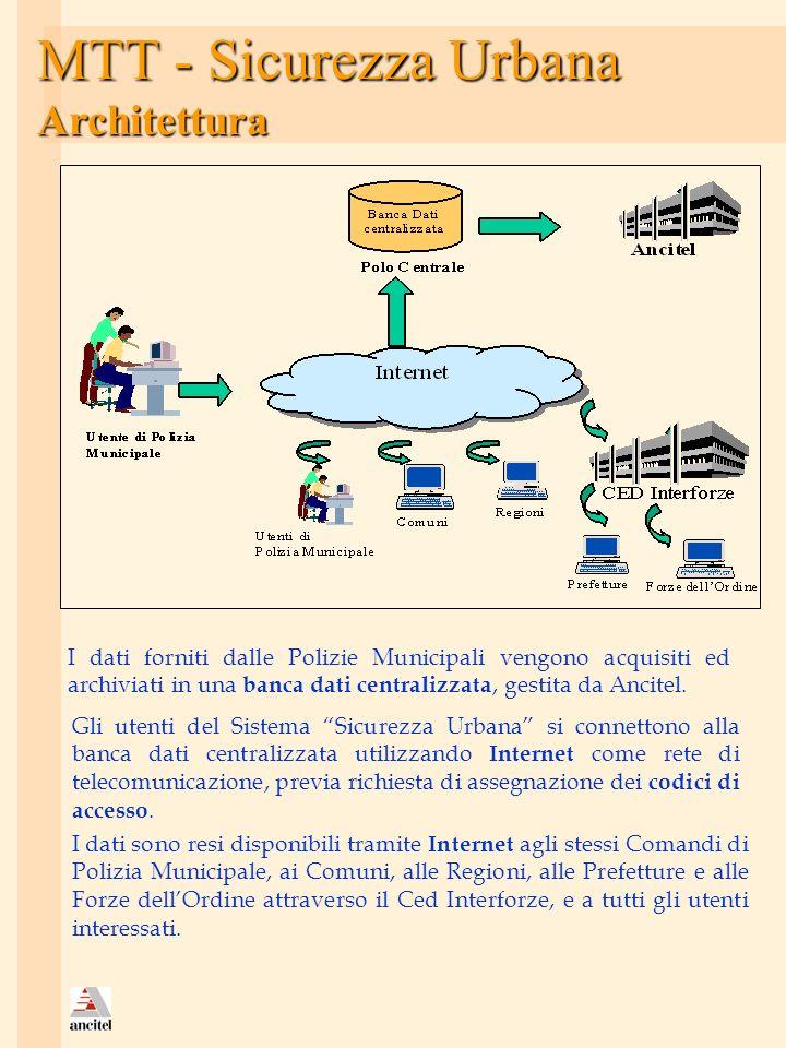 MTT - Sicurezza Urbana Architettura