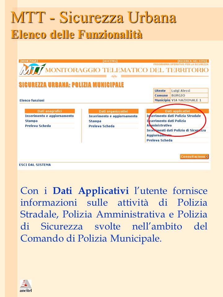 MTT - Sicurezza Urbana Elenco delle Funzionalità