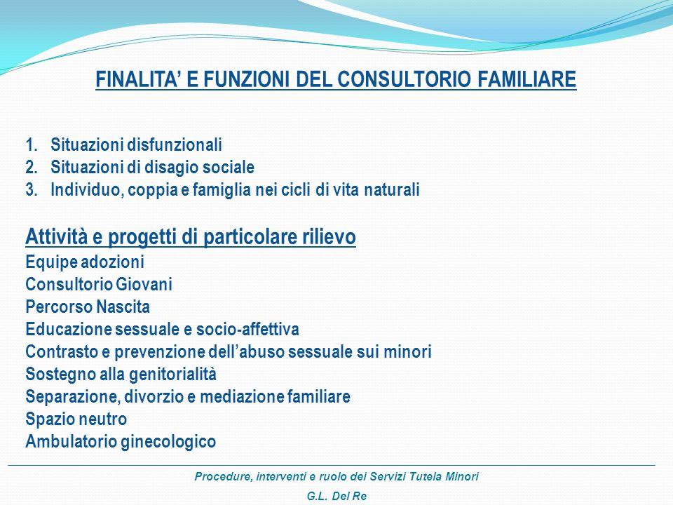 FINALITA' E FUNZIONI DEL CONSULTORIO FAMILIARE