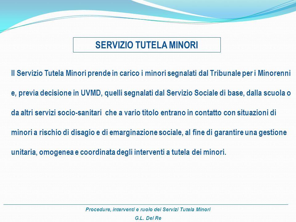 SERVIZIO TUTELA MINORI