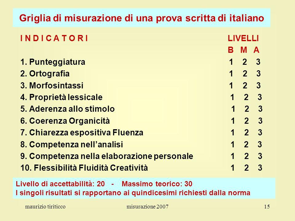 Griglia di misurazione di una prova scritta di italiano