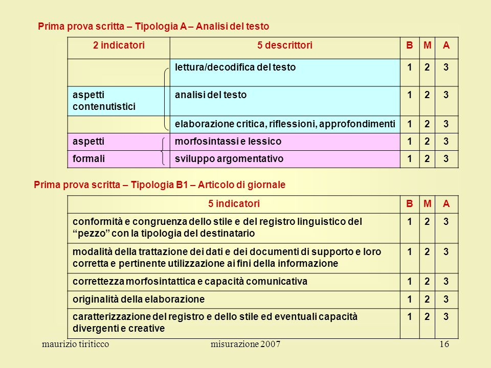 Prima prova scritta – Tipologia A – Analisi del testo