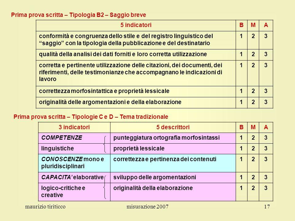 Prima prova scritta – Tipologia B2 – Saggio breve