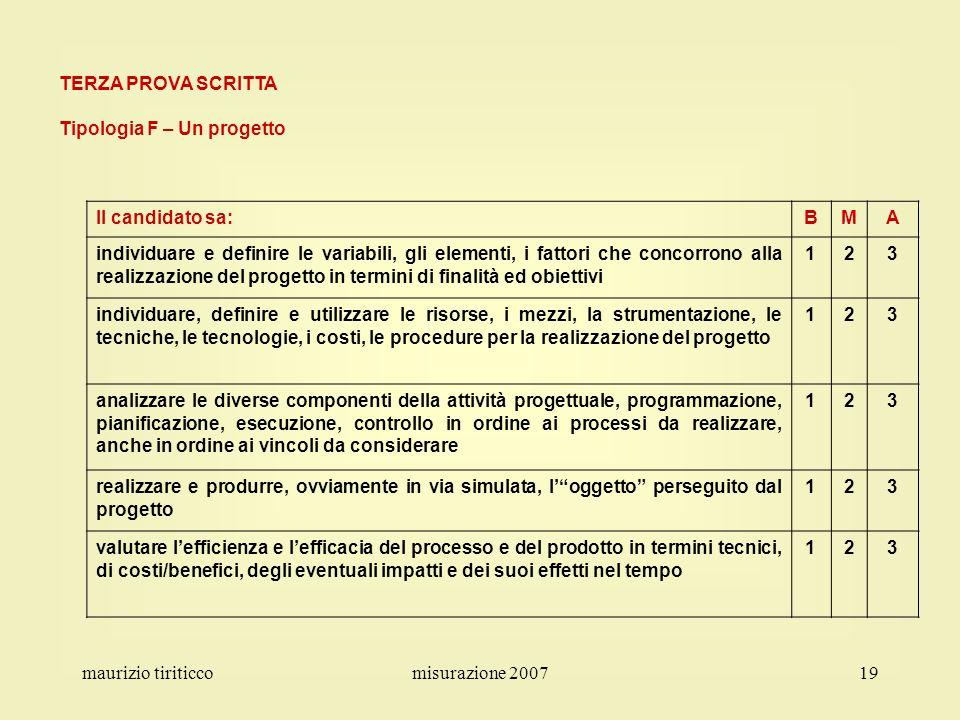TERZA PROVA SCRITTA Tipologia F – Un progetto. Il candidato sa: B. M. A.