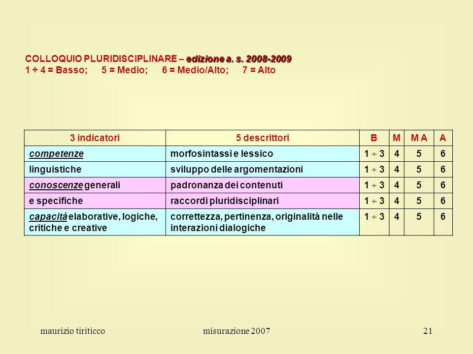 COLLOQUIO PLURIDISCIPLINARE – edizione a. s. 2008-2009