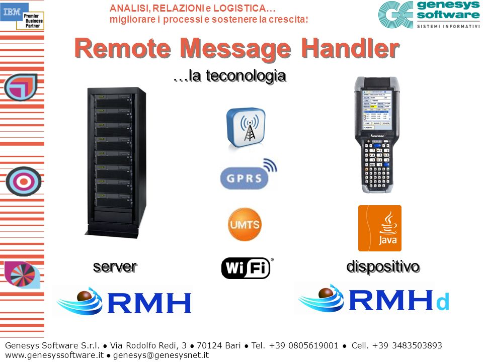 Remote Message Handler