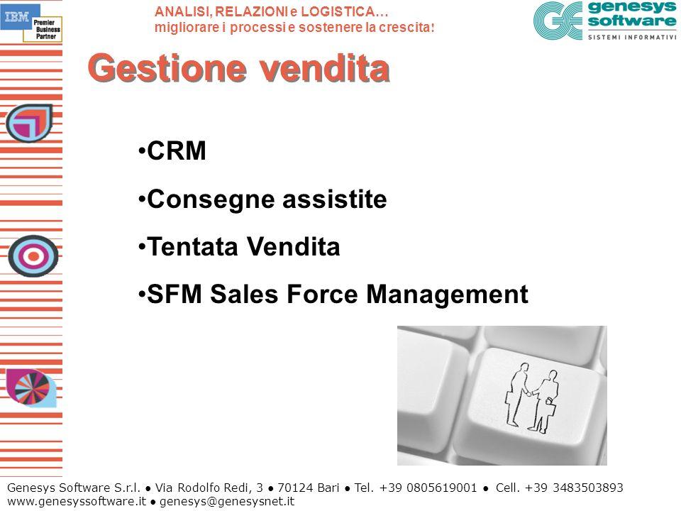 Gestione vendita CRM Consegne assistite Tentata Vendita