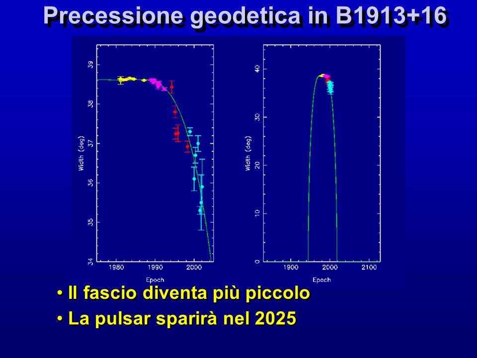 Precessione geodetica in B1913+16