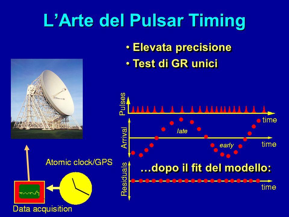 L'Arte del Pulsar Timing