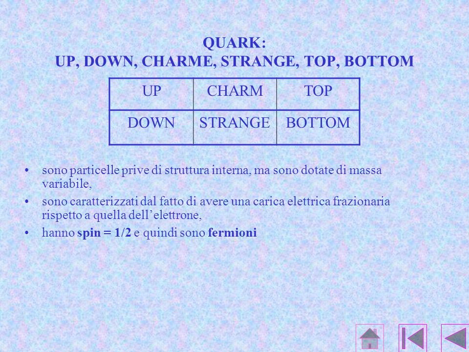 QUARK: UP, DOWN, CHARME, STRANGE, TOP, BOTTOM