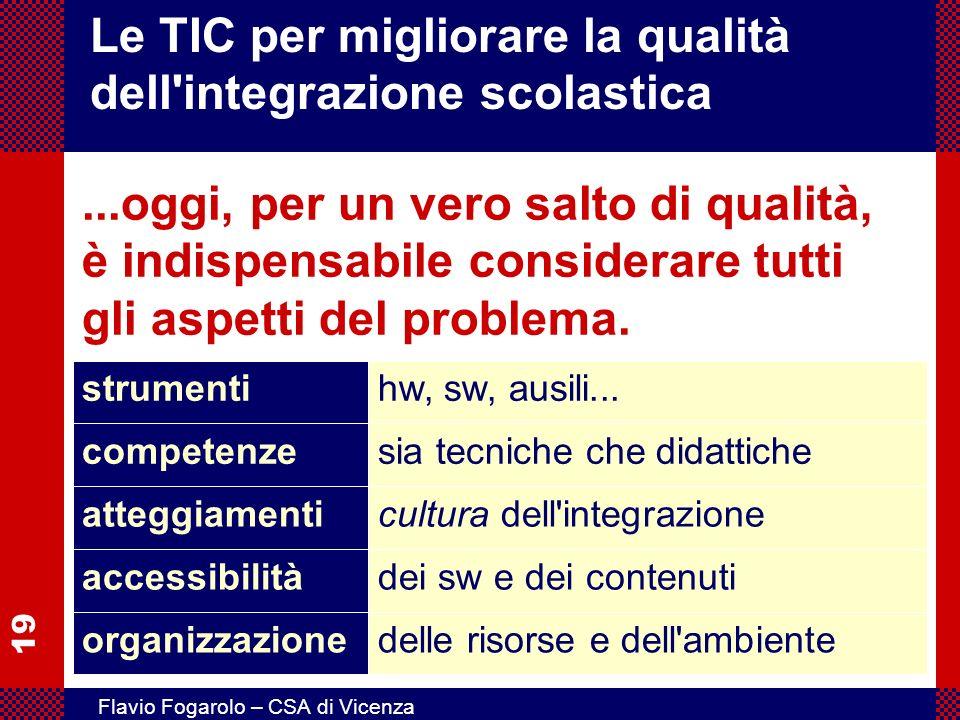 Le TIC per migliorare la qualità dell integrazione scolastica