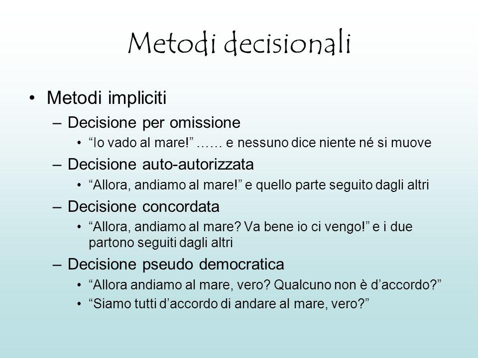 Metodi decisionali Metodi impliciti Decisione per omissione