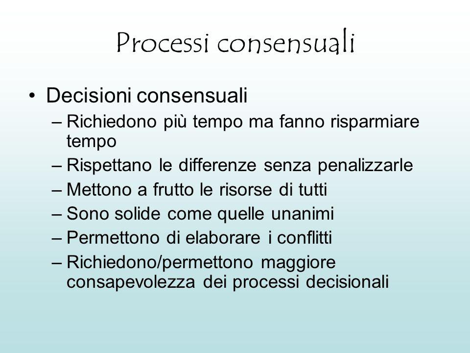 Processi consensuali Decisioni consensuali