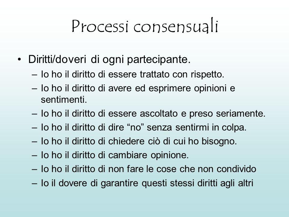 Processi consensuali Diritti/doveri di ogni partecipante.