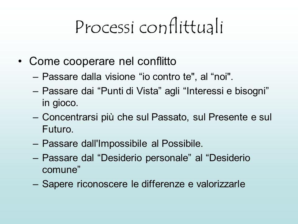Processi conflittuali