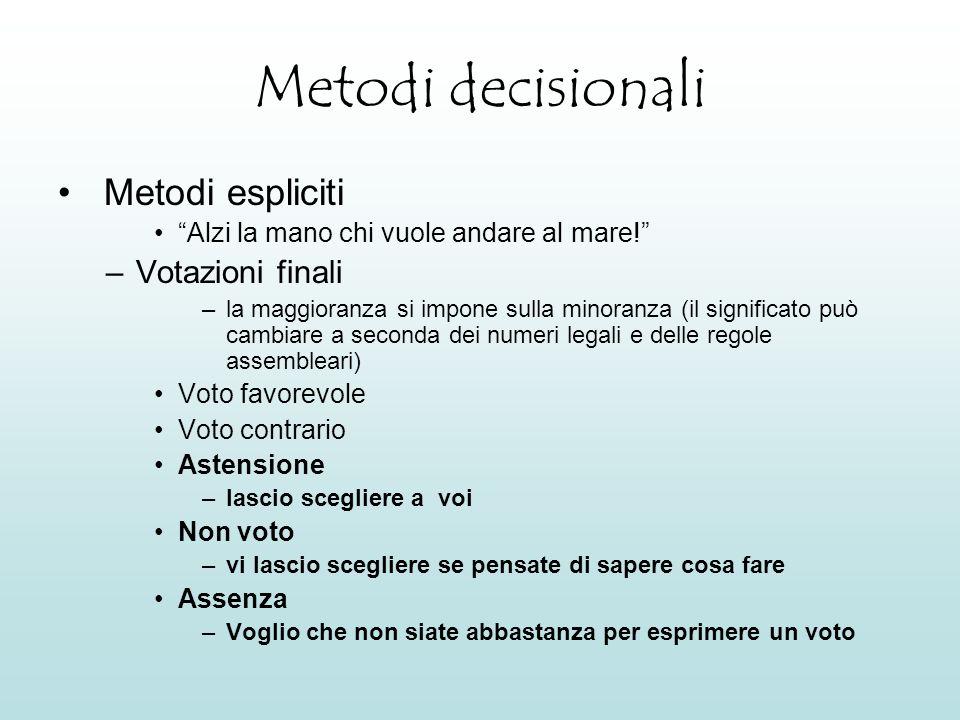 Metodi decisionali Metodi espliciti Votazioni finali