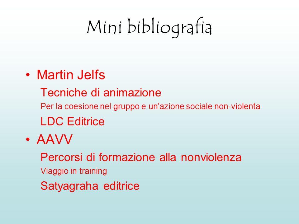 Mini bibliografia Martin Jelfs AAVV Tecniche di animazione