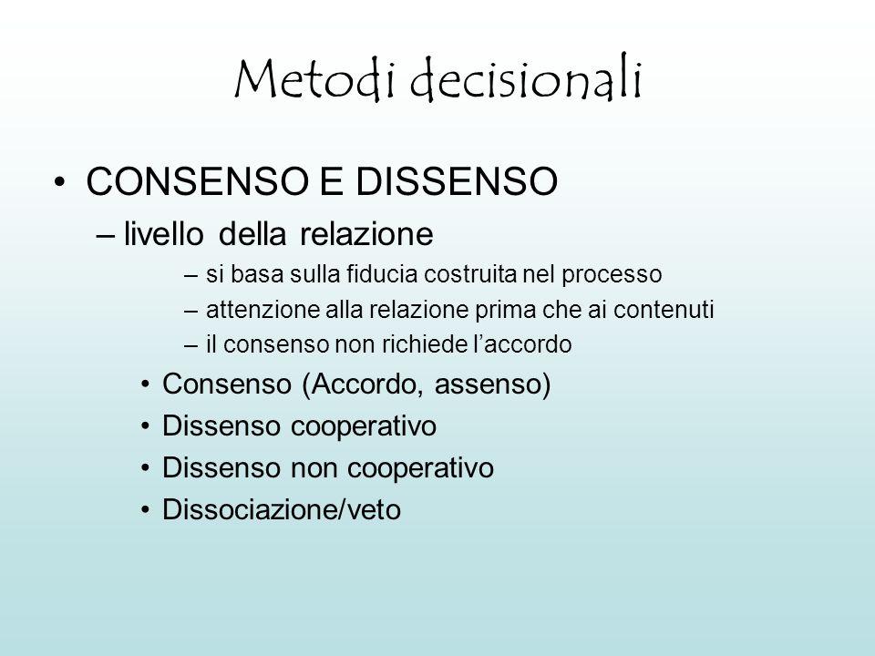 Metodi decisionali CONSENSO E DISSENSO livello della relazione
