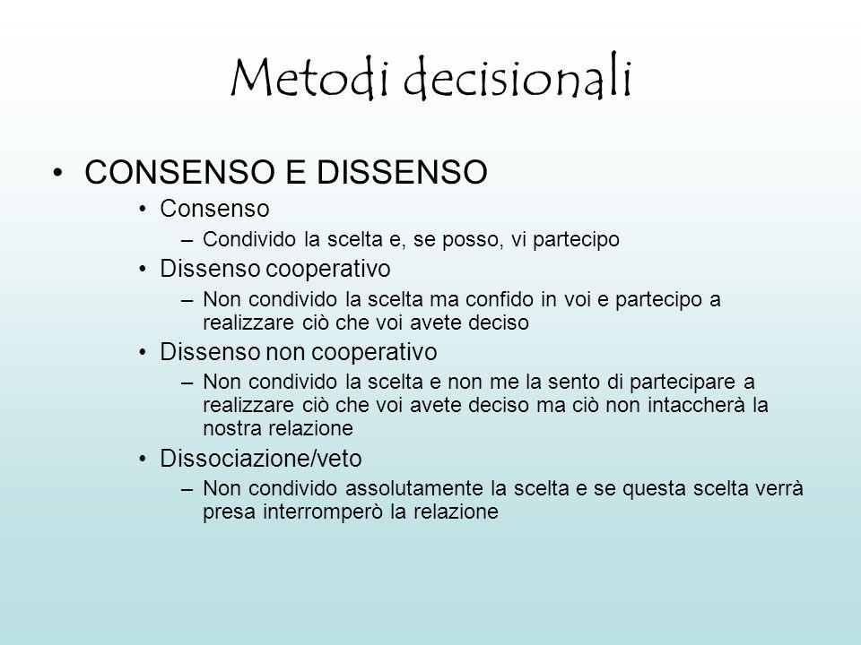 Metodi decisionali CONSENSO E DISSENSO Consenso Dissenso cooperativo