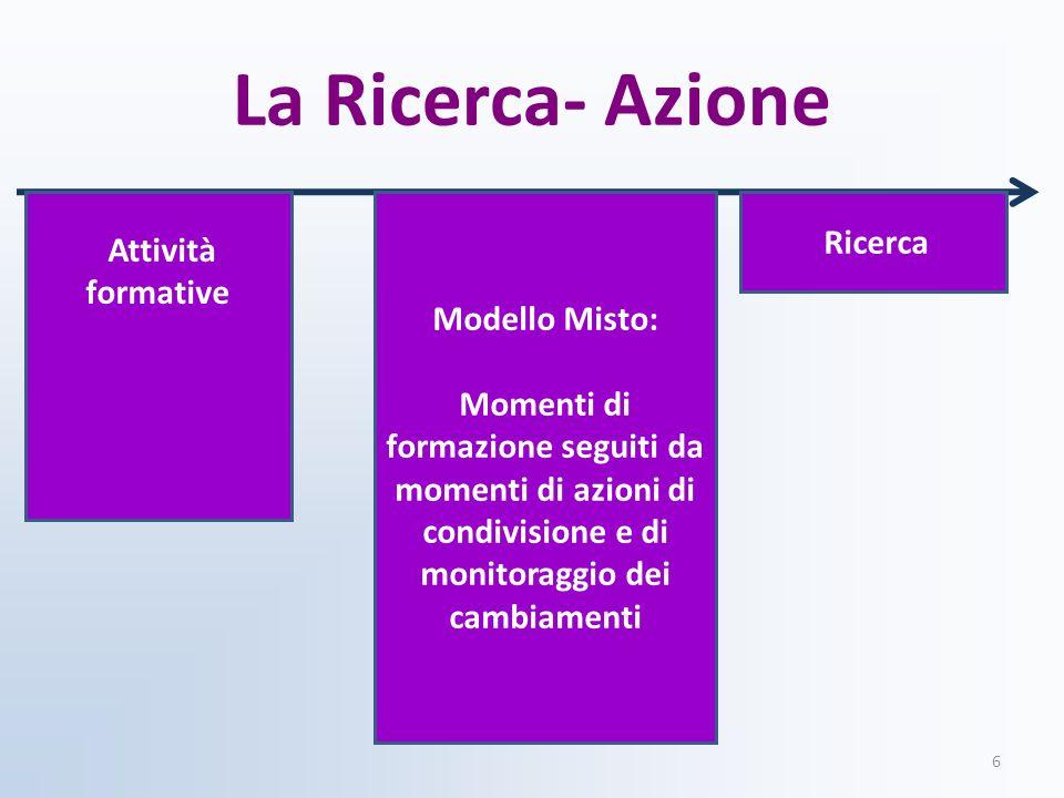 La Ricerca- Azione Ricerca Attività formative Modello Misto: