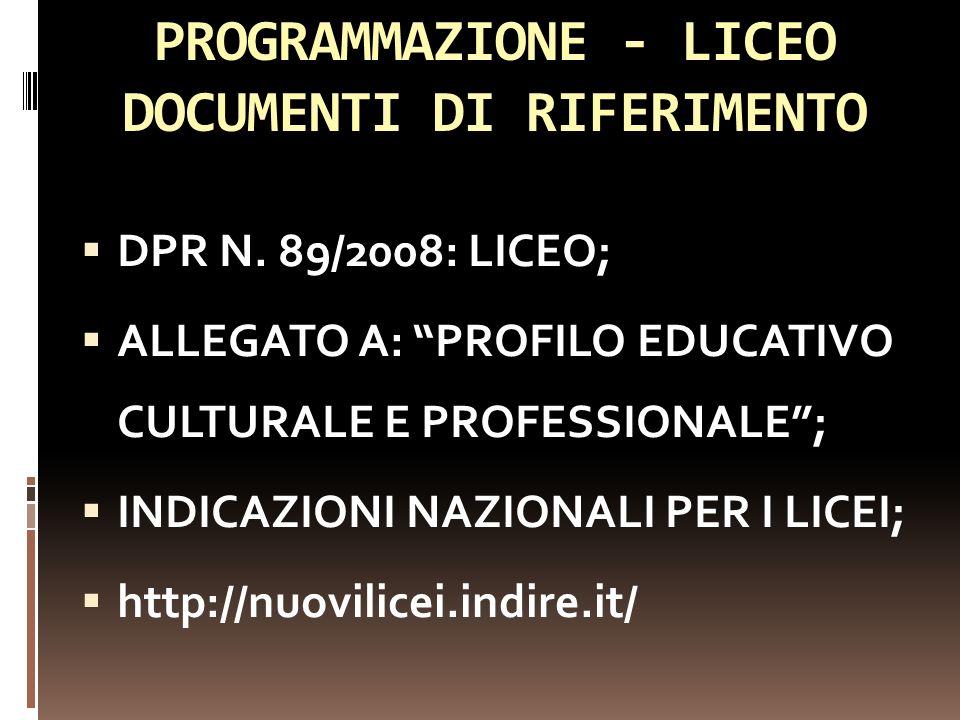 PROGRAMMAZIONE - LICEO DOCUMENTI DI RIFERIMENTO