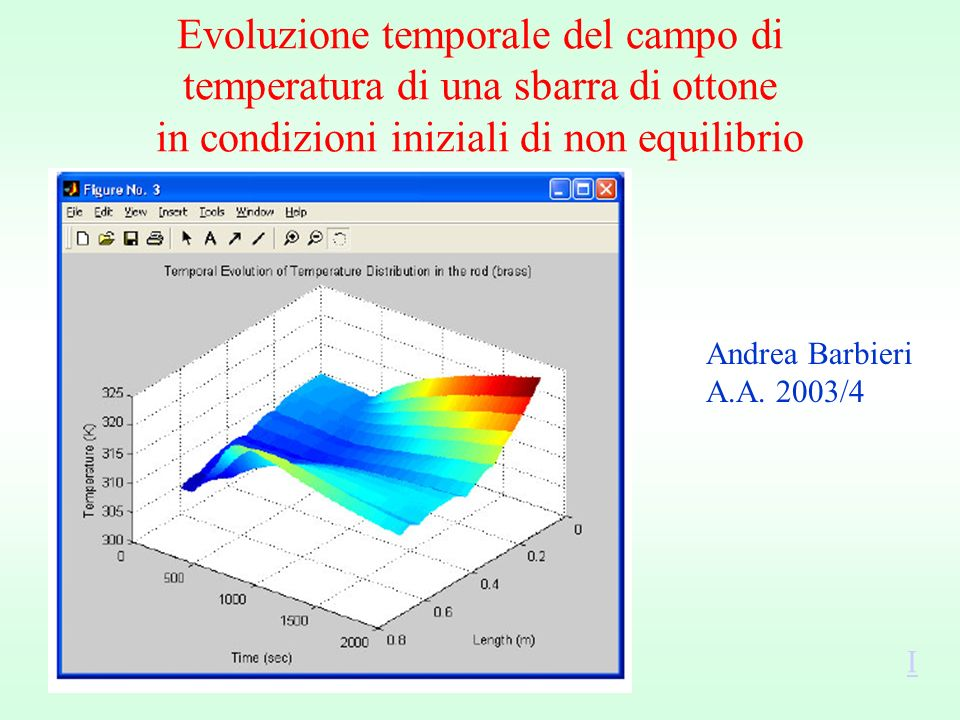 Evoluzione temporale del campo di temperatura di una sbarra di ottone in condizioni iniziali di non equilibrio