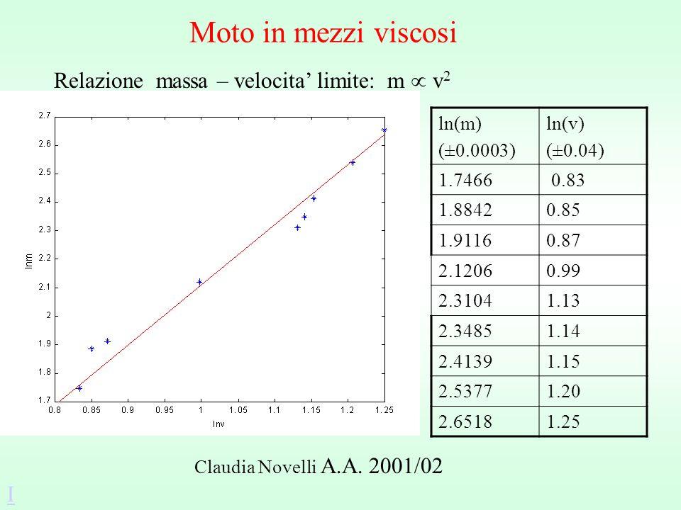 Relazione massa – velocita' limite: m  v2