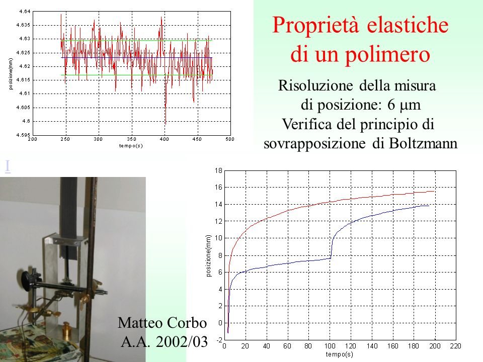 Proprietà elastiche di un polimero