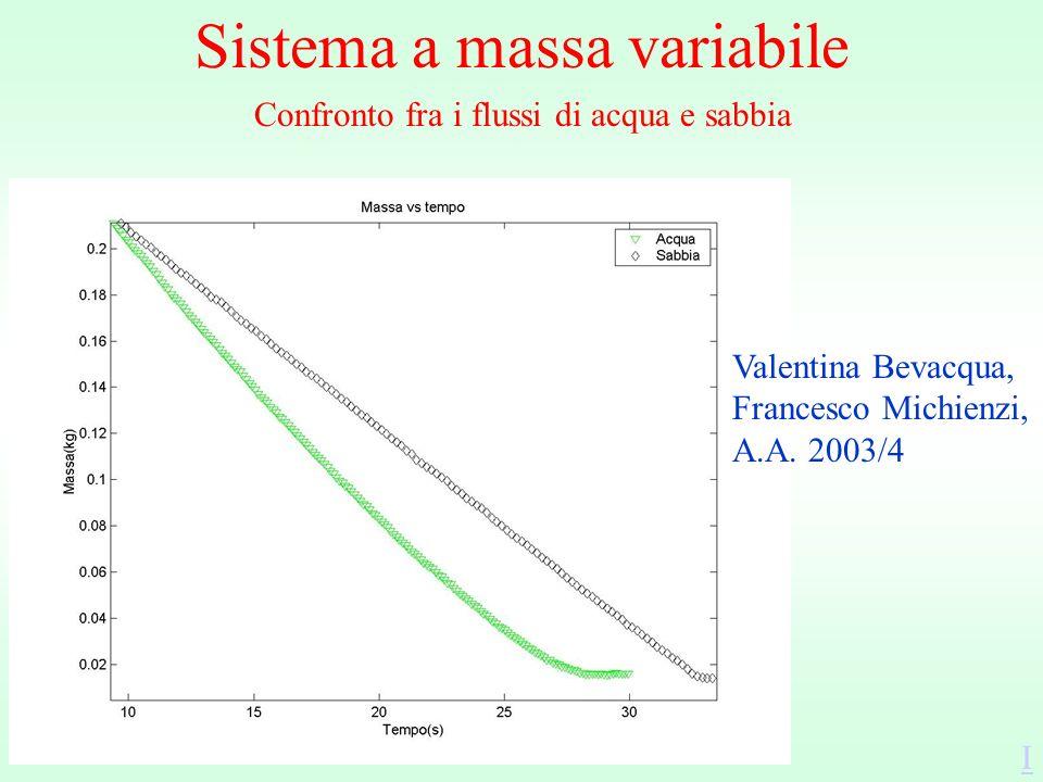 Sistema a massa variabile