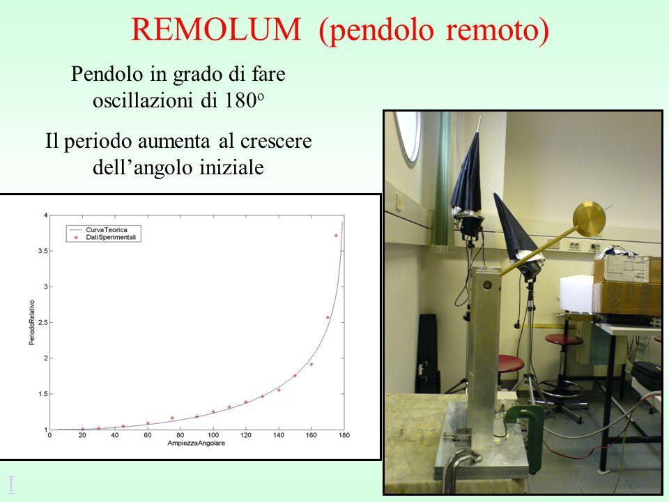 REMOLUM (pendolo remoto)