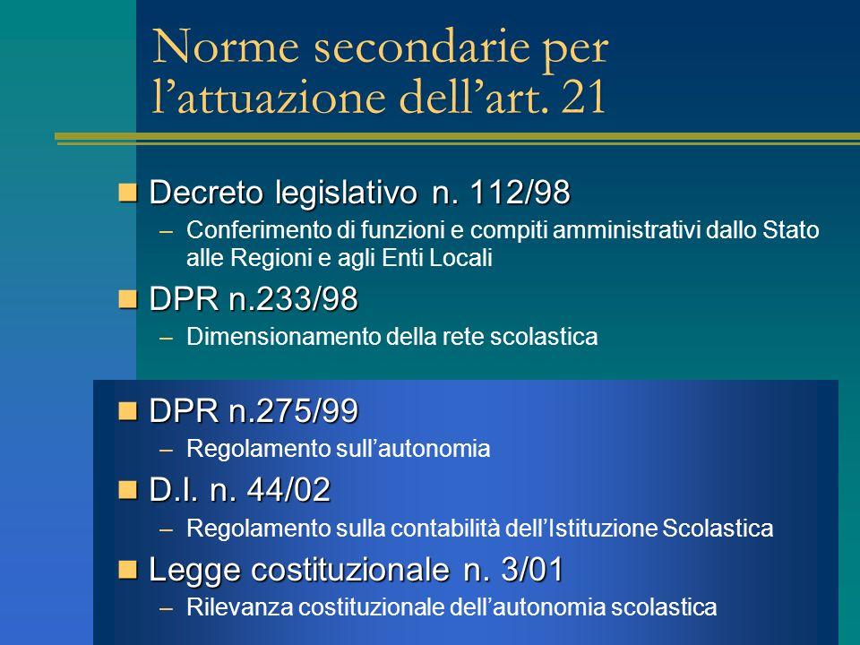 Norme secondarie per l'attuazione dell'art. 21