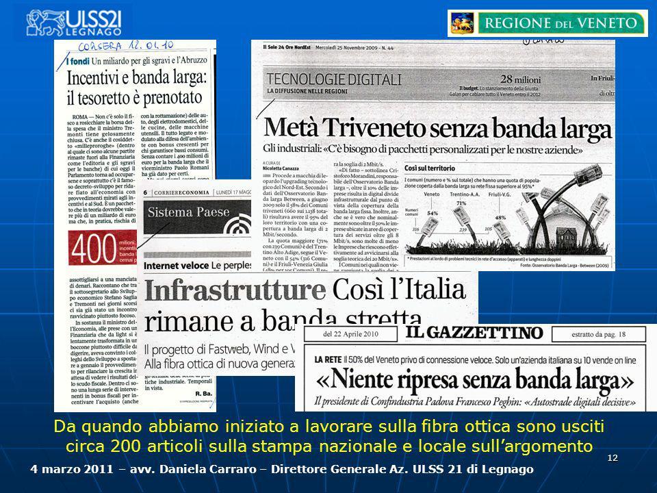 Da quando abbiamo iniziato a lavorare sulla fibra ottica sono usciti circa 200 articoli sulla stampa nazionale e locale sull'argomento