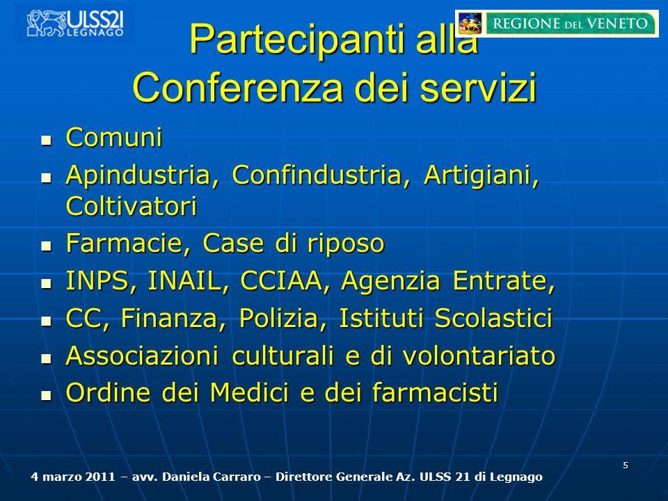 Partecipanti alla Conferenza dei servizi